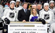 NHL Zvaigžņu spēles miljonu iegūst Greckis un Metropolitēna izlase