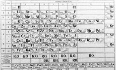 Maskavā svinīgi piešķir nosaukumus Mendeļejeva tabulas 114. un 116. elementam