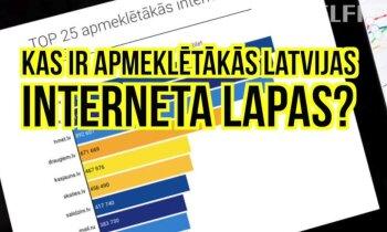 'Delfi' skaidro: Kas ir apmeklētākās Latvijas interneta lapas?