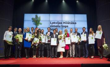 Названы самые любимые бренды в Латвии; DELFI — наиболее влиятельное СМИ в соцсетях