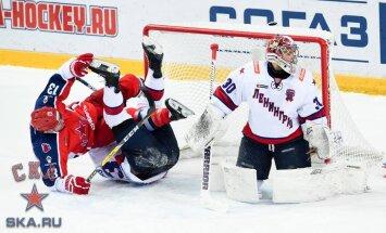 CSKA - SKA, KHL