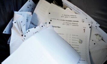 11.Saeima - provizoriskie rezultāti: deputātu vārdi, visvairāk plusotie un svītrotie