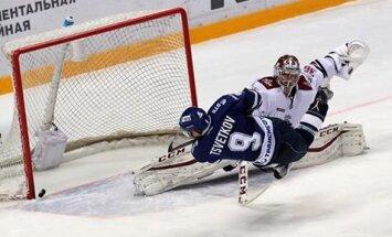Dinamo Maskava - Dinamo Riga