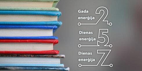 2. decembra numeroloģiskais dienas fons