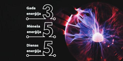 18. februāra numeroloģiskais dienas fons