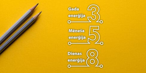 3. februāra numeroloģiskais dienas fons
