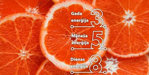 21. februāra numeroloģiskais dienas fons