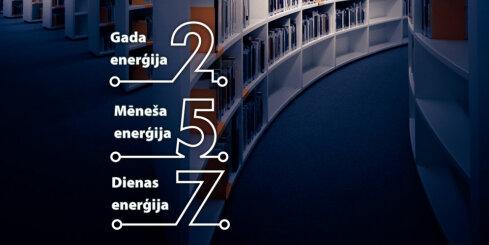 29. decembra numeroloģiskais dienas fons