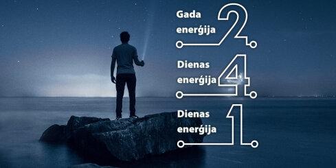 24. novembra numeroloģiskais dienas fons