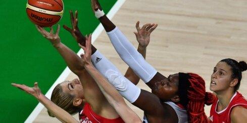 Riodežaneiro vasaras olimpisko spēļu sieviešu basketbola turnīra finālmaču rezultāti (20.08.2016.)