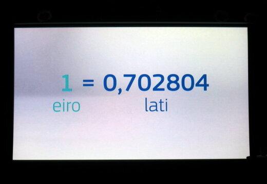 Oficiāli sākas paralēlā cenu atspoguļošana latos un eiro