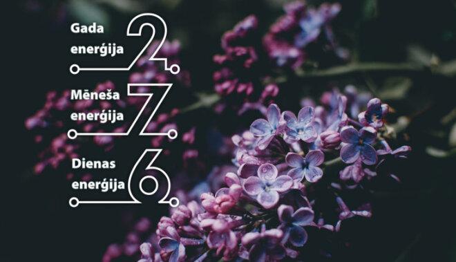 17. maija numeroloģiskais dienas fons