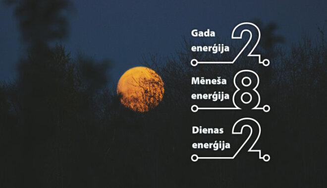 30. jūnija numeroloģiskais dienas fons