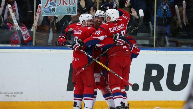Kontinental Hockey League. Lokomotiv vs. CSKA