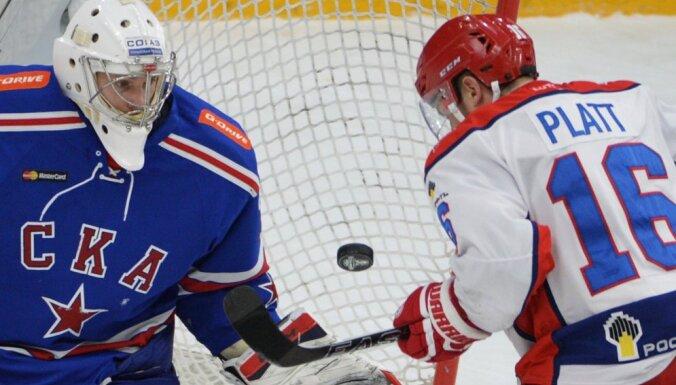 Mikko Koskinen (SKA), CSKA Geoff Platt