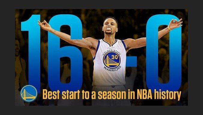 NBA, Golden State