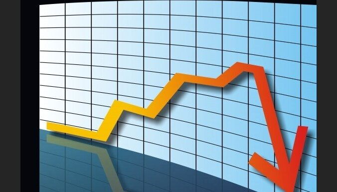 Igaunijas Banka palielina šī gada IKP krituma prognozi
