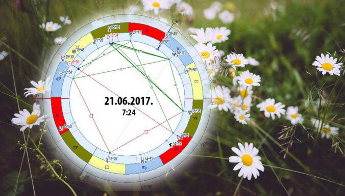 Saulstāvju prognoze Latvijai: publiskā duna rimusies, iestājies 'čupošanās' laiks