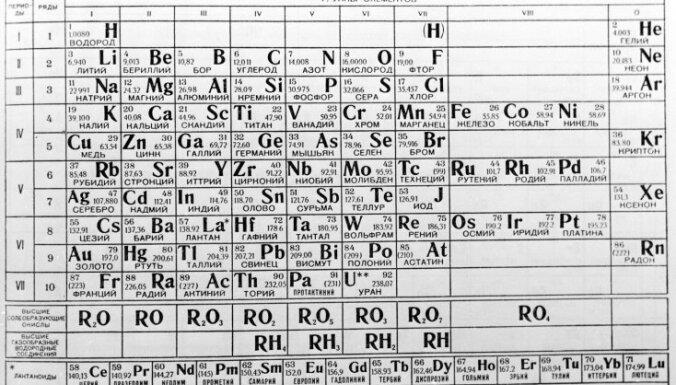 Новым элементом таблицы Менделеева станет японий