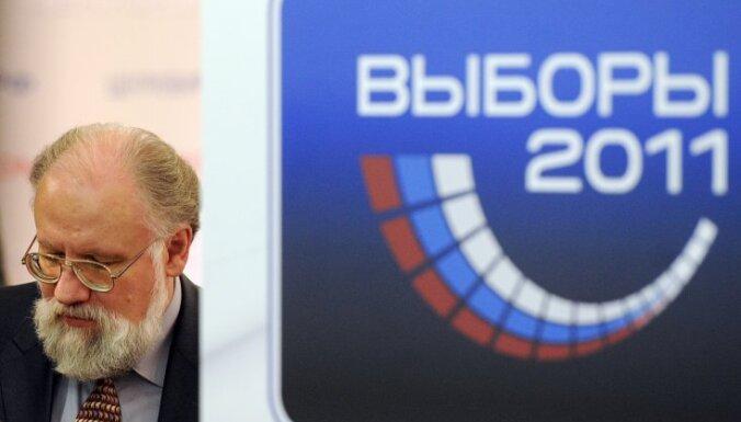 Pret Krievijas CVK vadītāju Čurovu iesniedz civilprasību par 'niecīgo ļautiņu' izteicienu