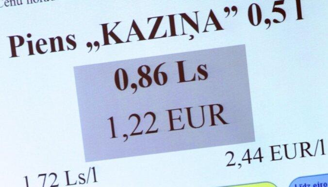 1 октября. Бюджет, цены в евро и компенсации от колонистов