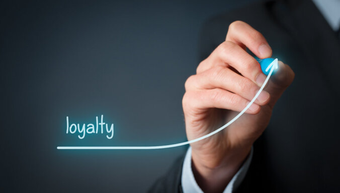 Вопросы и ответы о лояльности и вокруг нее