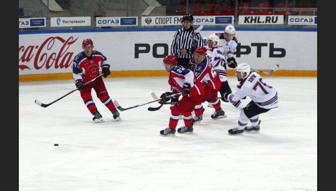Red Army - HK Riga