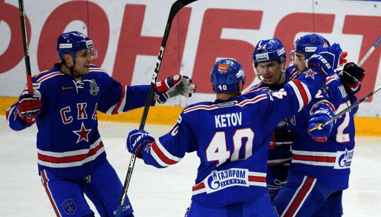 СКА и ЦСКА без поражений прошли во второй раунд плей-офф КХЛ