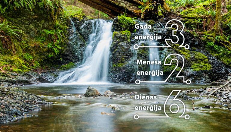 22. augusta numeroloģiskais dienas fons