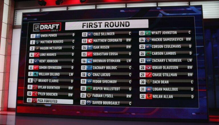 'Sabres' NHL draftā ar pirmo numuru izraugās Rīgā par čempionu kļuvušo aizsargu Paueru
