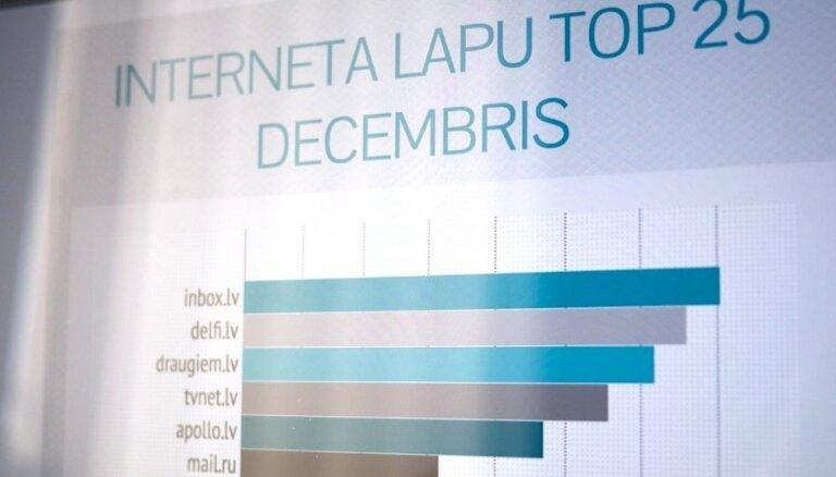 'Delfi' decembrī nostiprina otro vietu Latvijas portālu topā