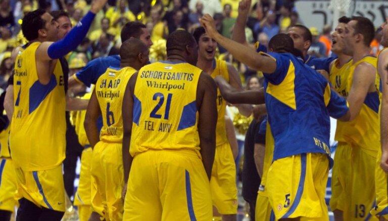 'Maccabi' varētu nepiedalīties ULEB Eirolīgas finālturnīrā