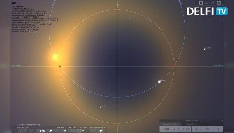 Rudens ekvinokcijas simulācija: ko dara Saule, kad diena ir tikpat gara kā nakts