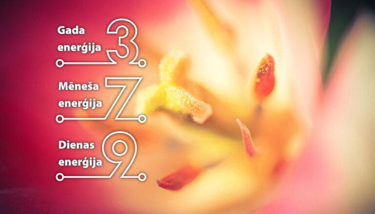 20. aprīļa numeroloģiskais dienas fons
