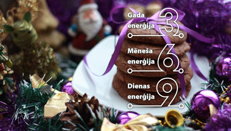 30. decembra numeroloģiskais dienas fons