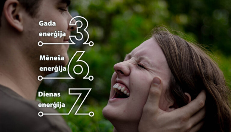 19. marta numeroloģiskais dienas fons
