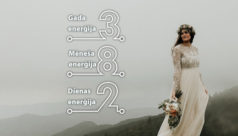 21. maija numeroloģiskais dienas fons