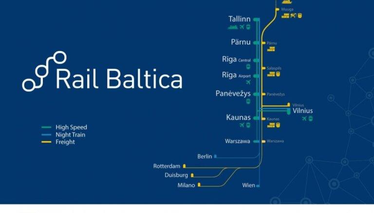 Куда и откуда поедут поезда по Rail Baltica: опубликовано предварительное расписание