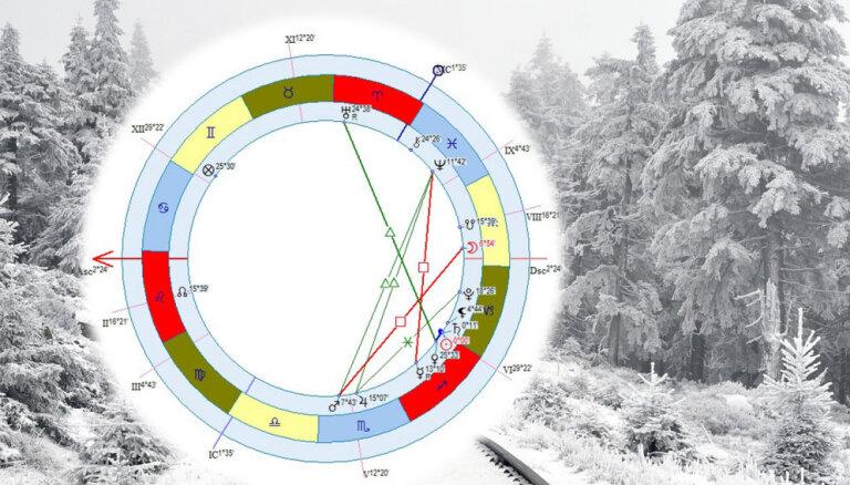 Ziemas saulstāvji iezīmē nākamo ceturksni: strādājam nevis kvantitatīvi, bet kvalitatīvi