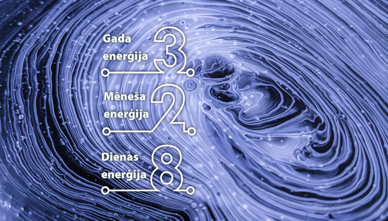 24. augusta numeroloģiskais dienas fons