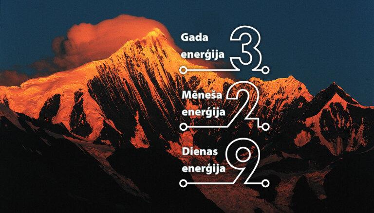 25. augusta numeroloģiskais dienas fons