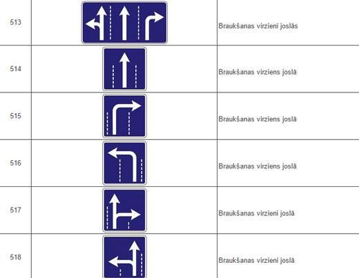 парковка по знаком пешеходной зоны